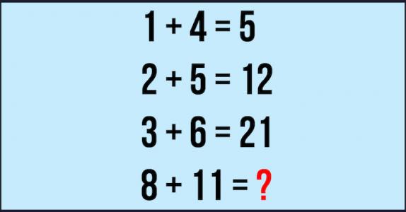 Bare 1 av 1000 kan løse denne IQ-testen – del om DU klarer den!